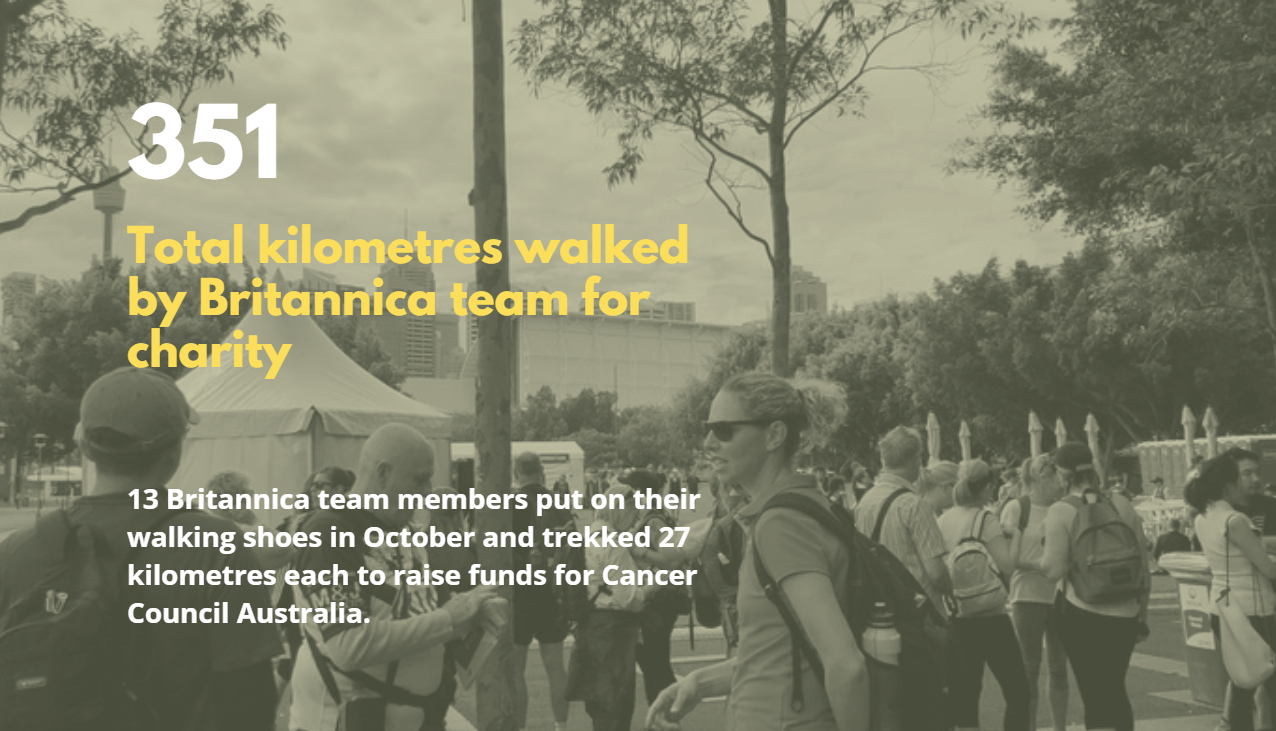 351: Total kilometres walked by Britannica team for charity