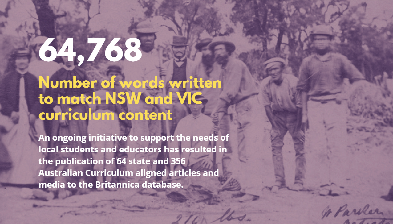 64,768: Number of words written to match NSW and VIC curriculum content