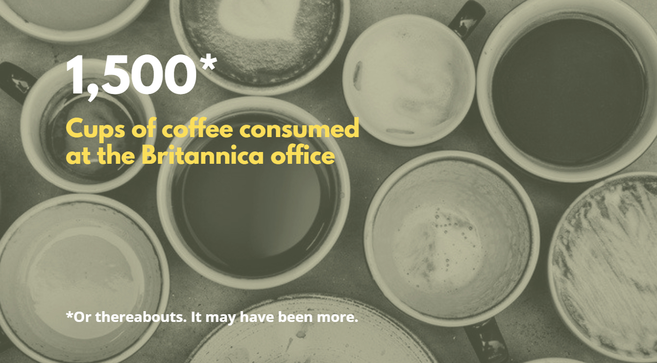 1,500*: Cups of coffee consumed in the Britannica office (or thereabouts. It may have been more.)