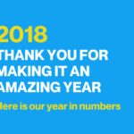 Britannica Year in Numbers: 2018