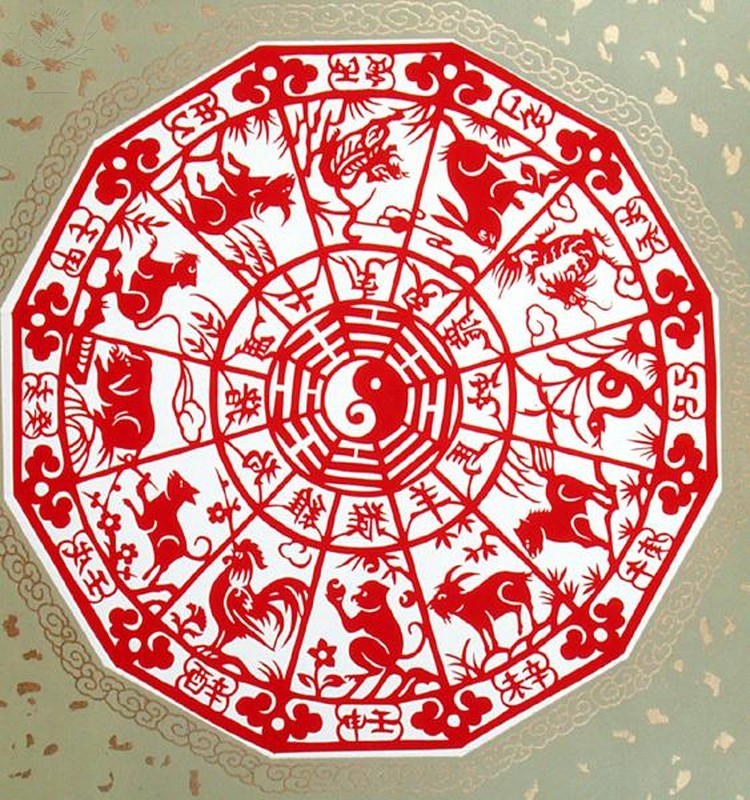 Chinese papercut depicting the twelve signs of the zodiac