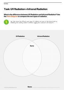 Britannica Worksheet - UV vs Infrared